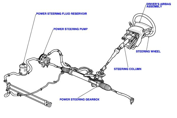 2010 Toyota Corolla S Engine Diagram on 2010 jeep wrangler wiring diagram