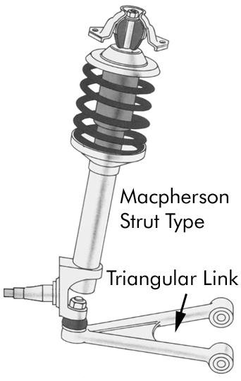 macpherson strut suspension in vehicle