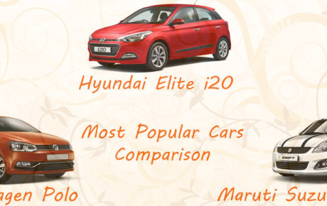 Comparison between Volkswagen Polo vs Hyundai Elite i20 vs Maruti Suzuki Swift