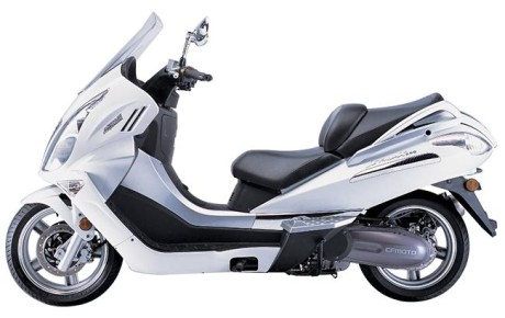 Top 10 Fastest Scooters (Scooty) in India